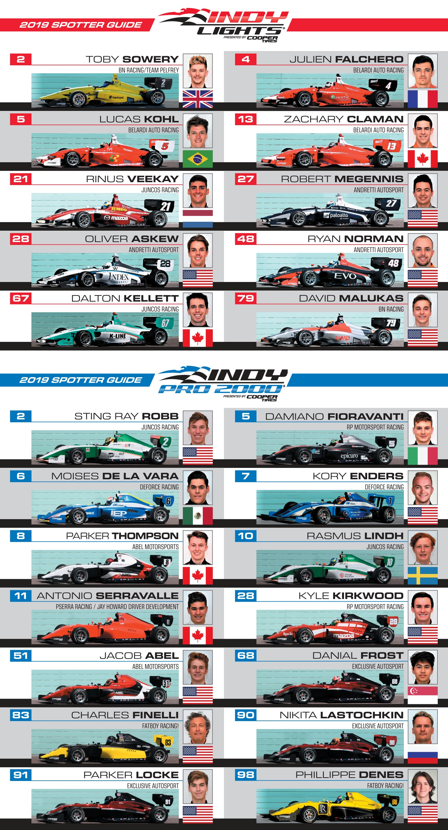 2019_RTI_SPOTTER_GUIDE_MAR17-2