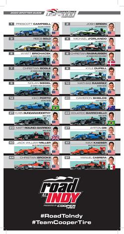 2020_RTI_SPOTTER_GUIDE_MARCH10-1 back